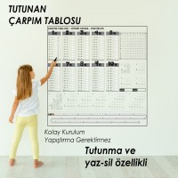 MULTIPLICATION TABLE.